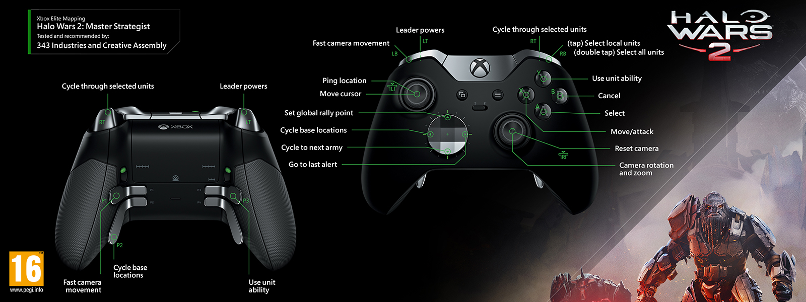 Xbox Elite Wireless Controller | Xbox One
