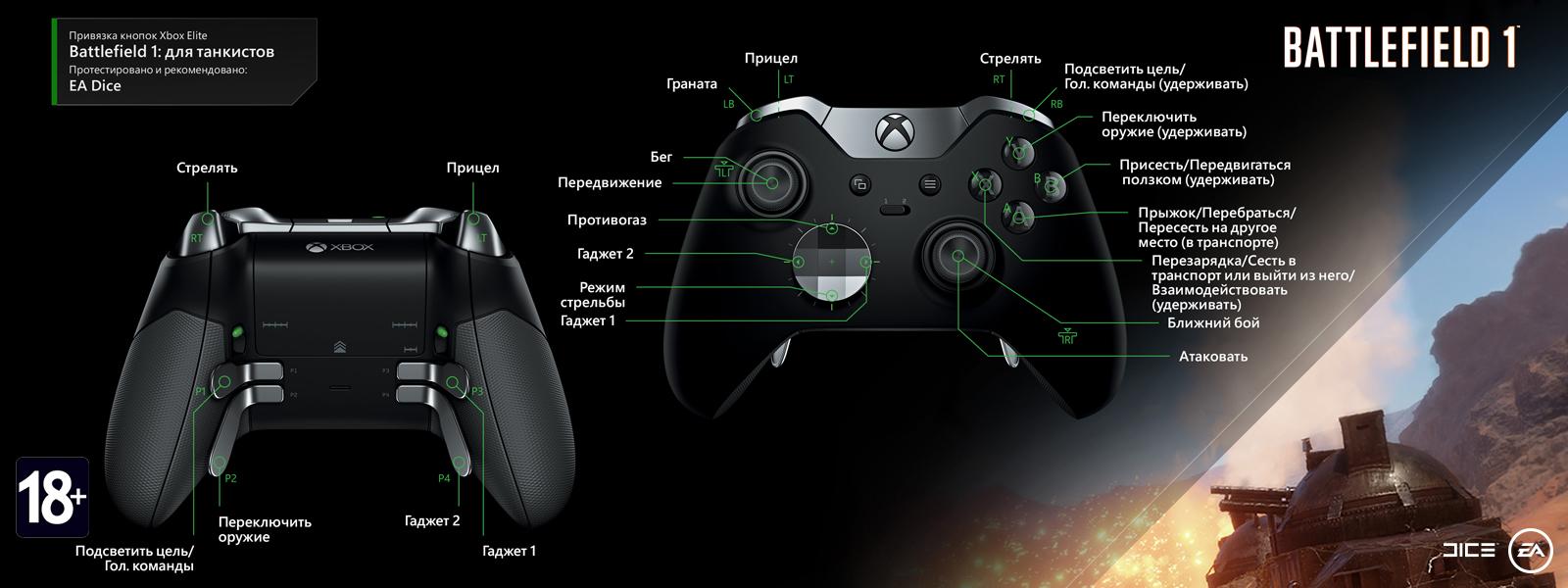 Battlefield 1 — раскладка для танкистов под геймпад Elite