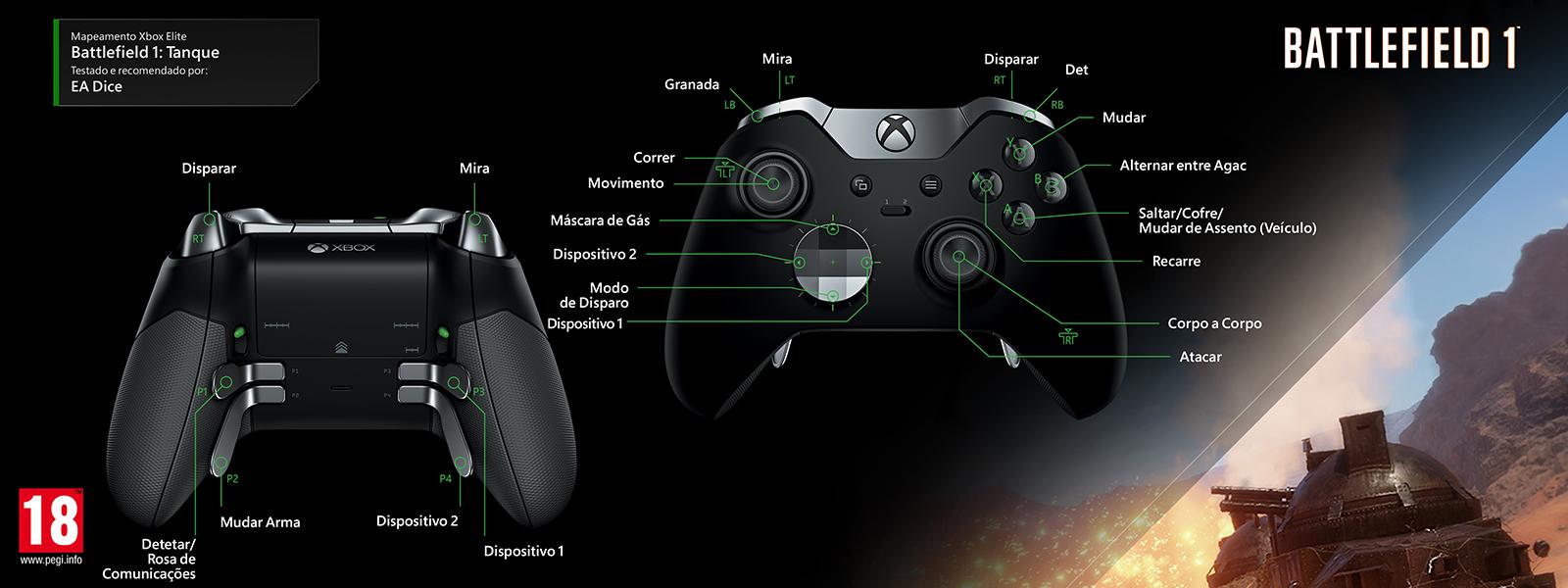 Mapeamento Elite para Battlefield 1 – Tanker
