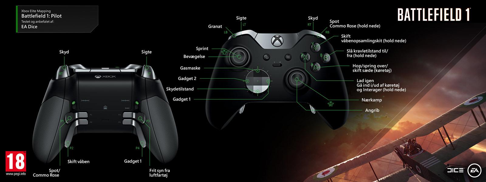Battlefield 1 – Elite-konfiguration til pilot