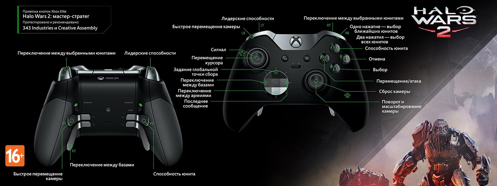 Halo Wars 2 — раскладка для мастеров стратегии
