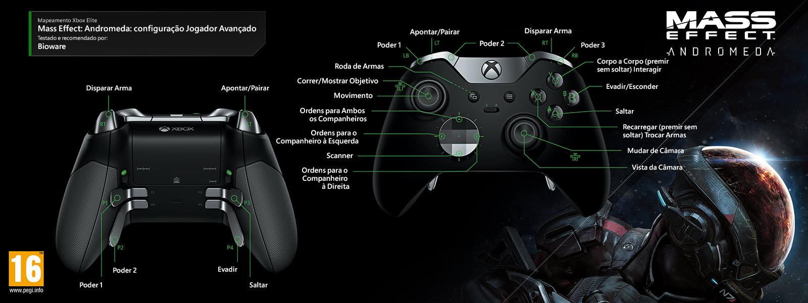Configuração Mass Effect: Andromeda – Power Player