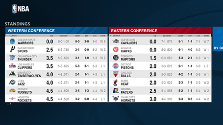 NBA app league standings screenshot