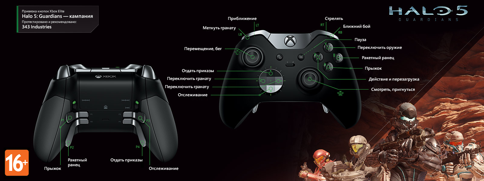 Halo 5: Guardians — раскладка для кампании под геймпад Elite