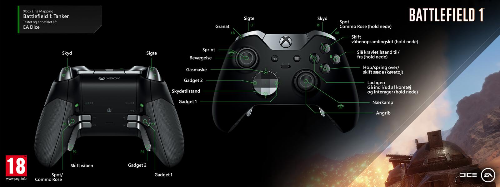 Battlefield 1 – Elite-konfiguration til tankvogn