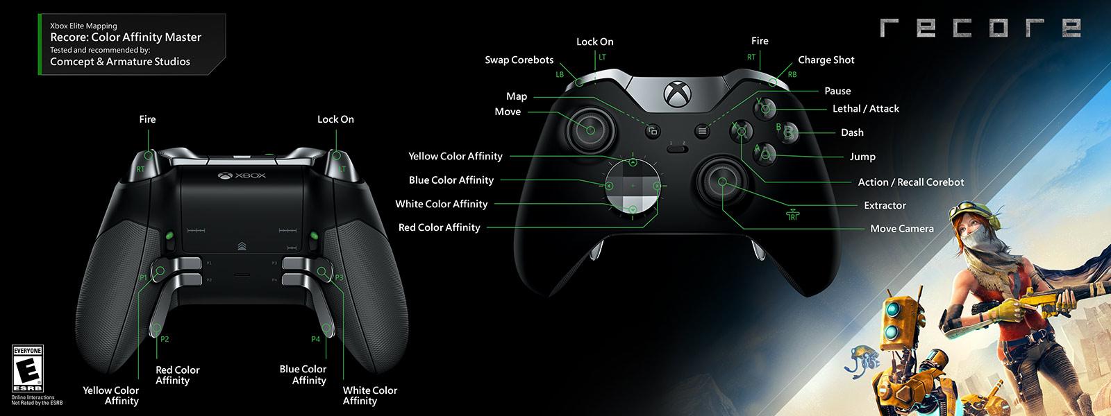 Xbox Controller Diagram In Color Schematics Wiring Diagrams Usb Elite Wireless One Rh Com 360 Outline