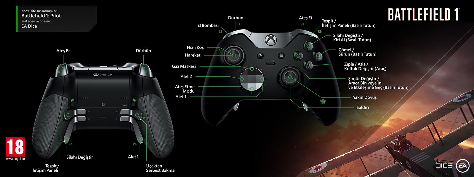 Battlefield 1 – Pilot Elite Kontrol Düzeni