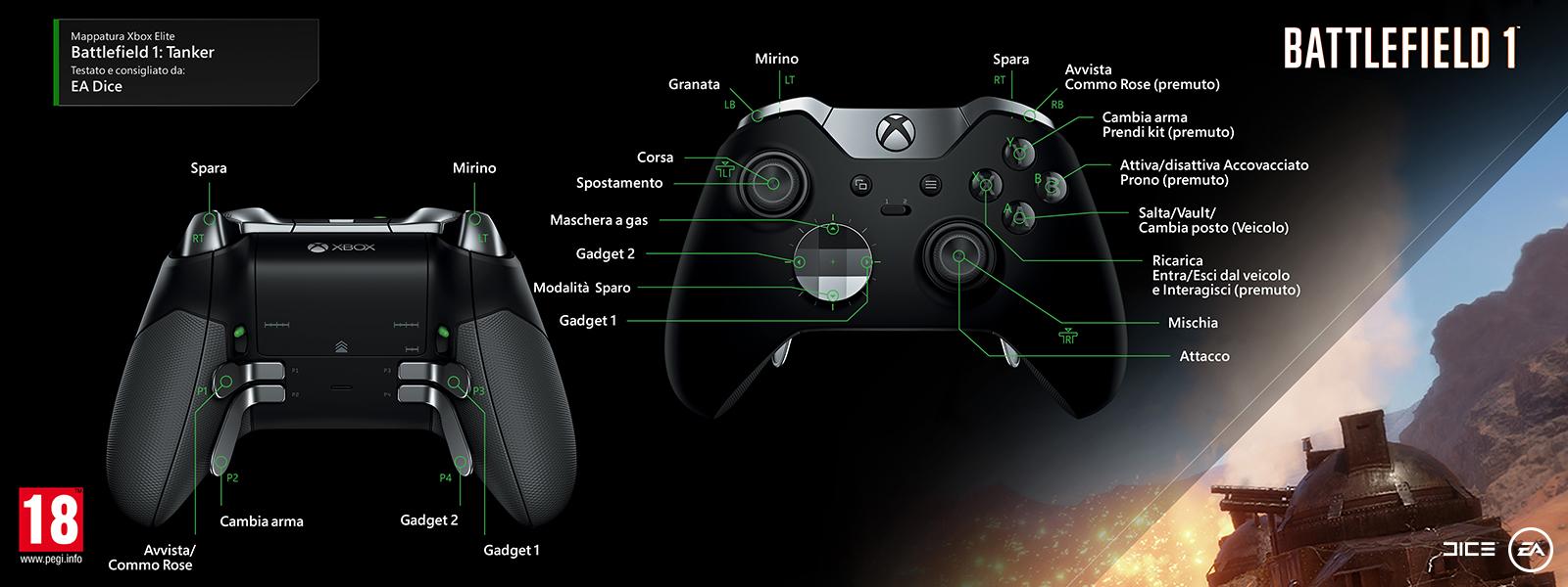 Battlefield 1 – Mappatura Elite per il carrista