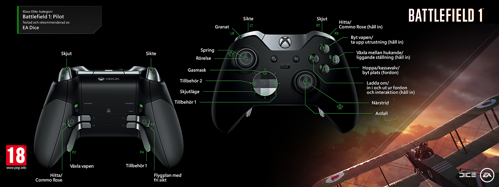 Battlefield 1 – Elite-mappning för pilot