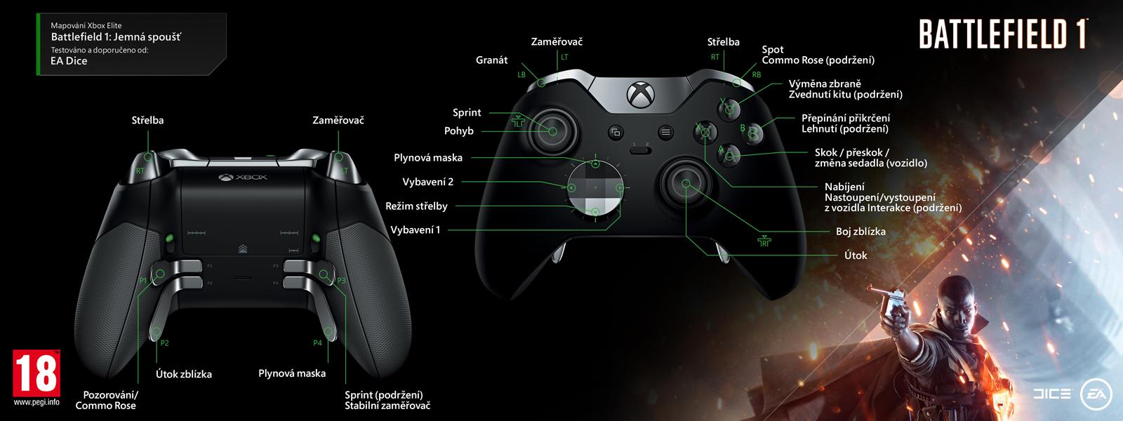 Battlefield 1 – mapování jemných spouští