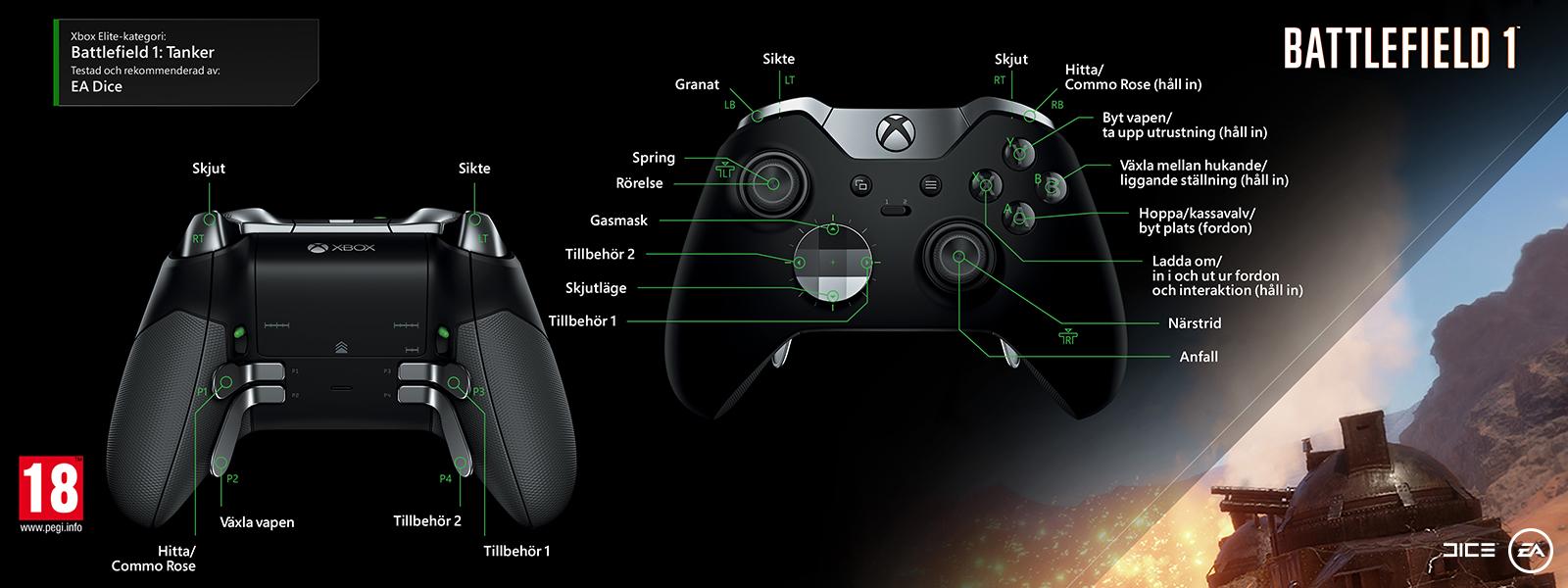 Battlefield 1 – Elite-mappning för stridsvagn