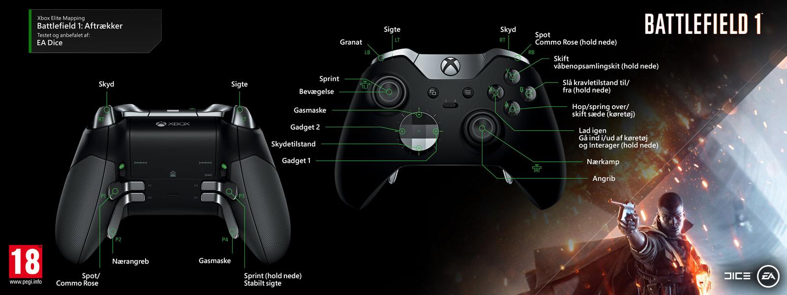 Battlefield 1 – hurtigudløserkonfiguration