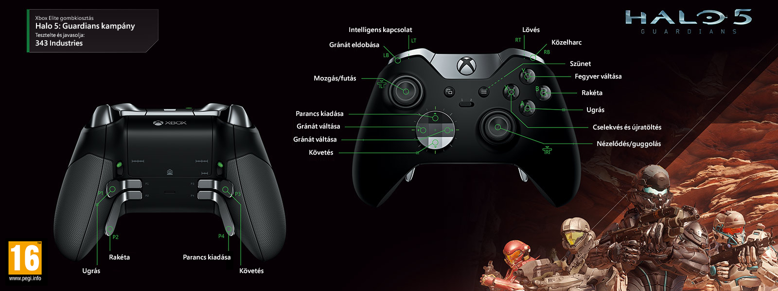 """Halo 5 – Guardians """"kampány"""" Elite-gombkiosztás"""
