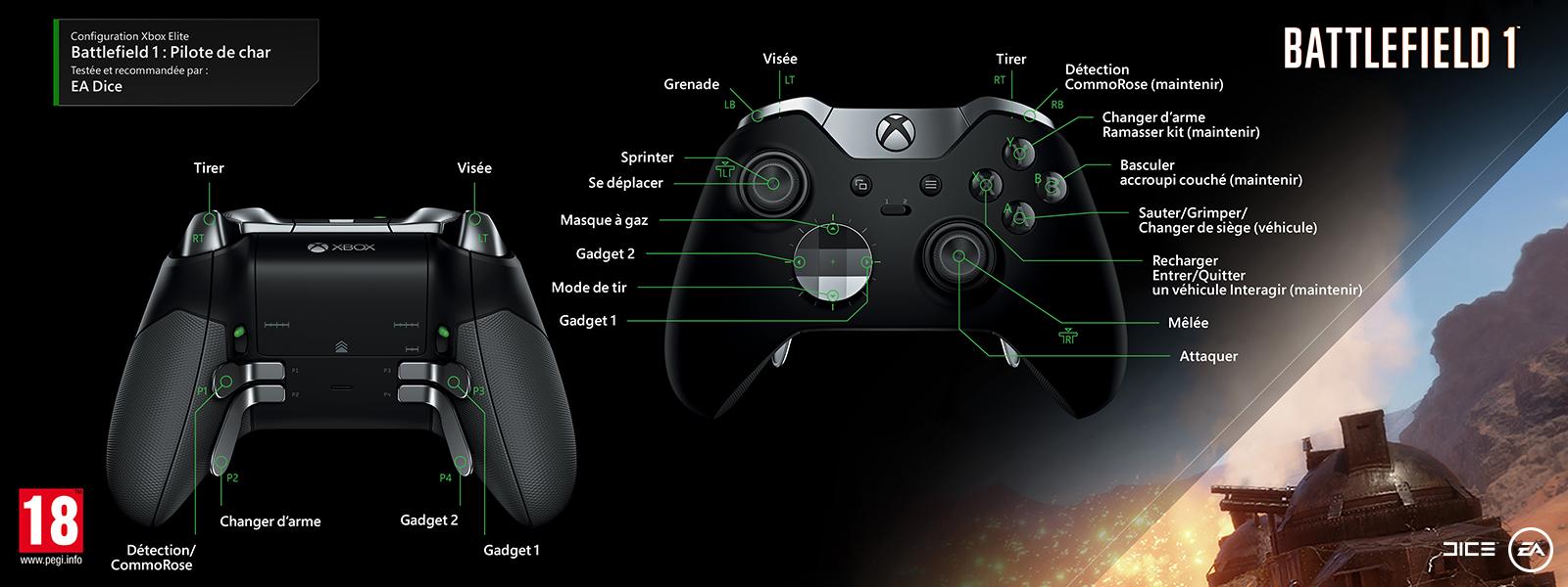 Battlefield1, configuration Elite Pilote de char