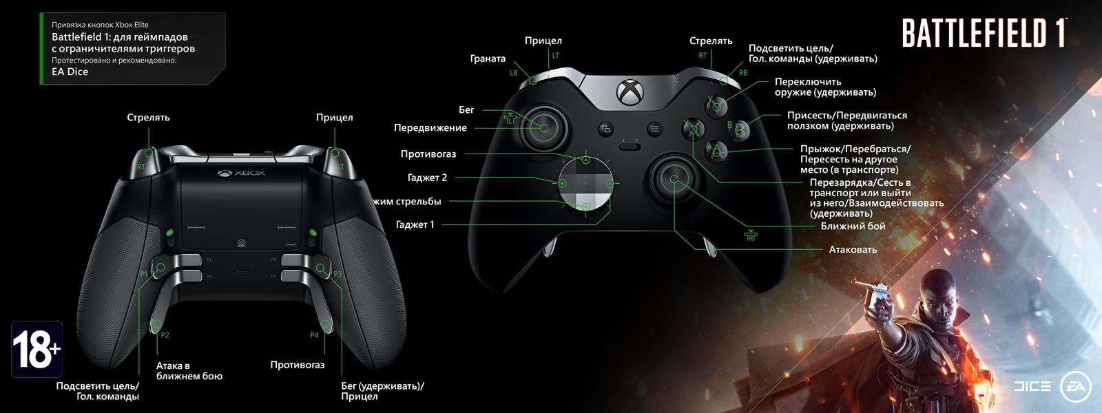 Battlefield 1 — раскладка под геймпад с ограничителями хода триггеров