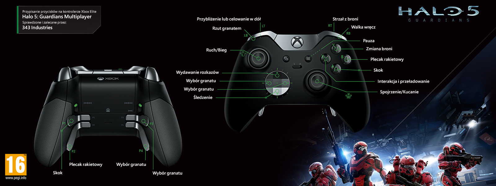 Halo 5: Guardians – mapowanie Elite pod kątem trybu wieloosobowego